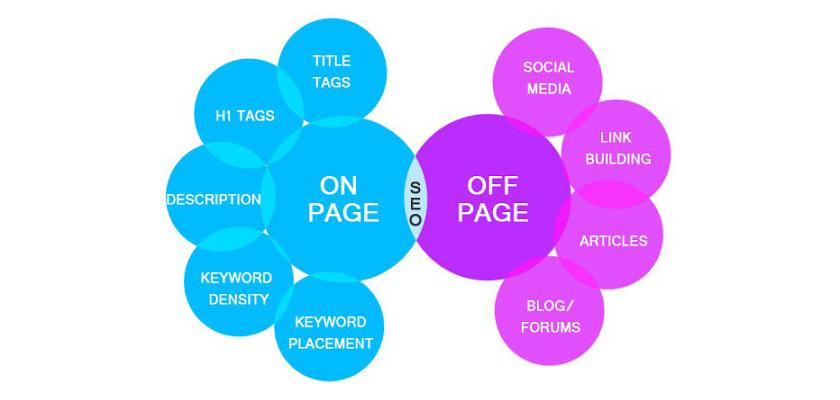 La différence entre le référencement ON-Page et le référencement OFF-Page